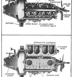 best images about engines pagatildecopy 1917 model t ford car figure 12 ford model t engine [ 736 x 1148 Pixel ]