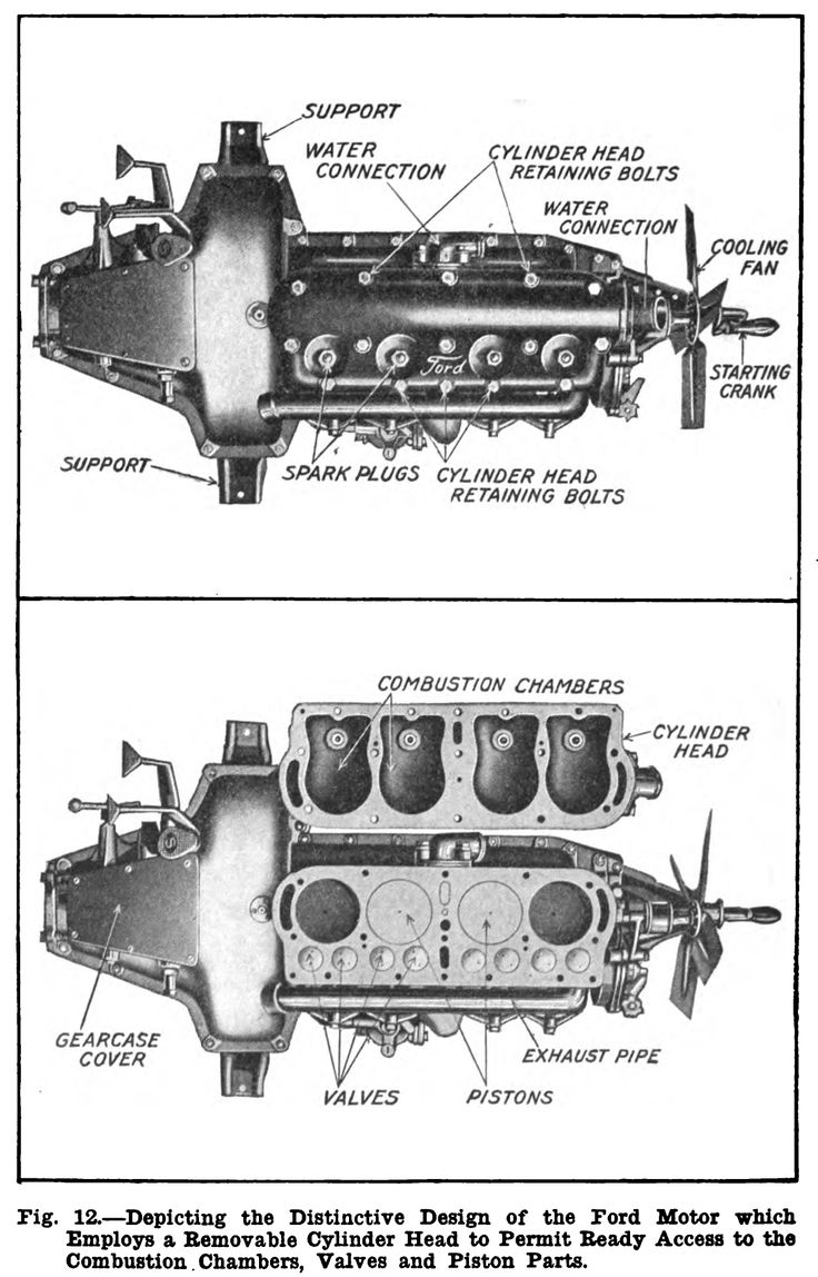 hight resolution of best images about engines pagatildecopy 1917 model t ford car figure 12 ford model t engine