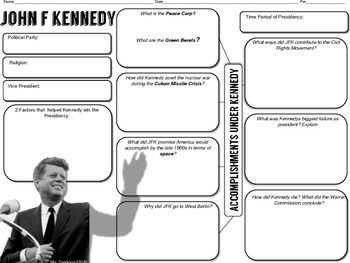 Jfk, Warren commission and The o'jays on Pinterest