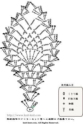 25+ best ideas about Pineapple Angel Pattern on Pinterest