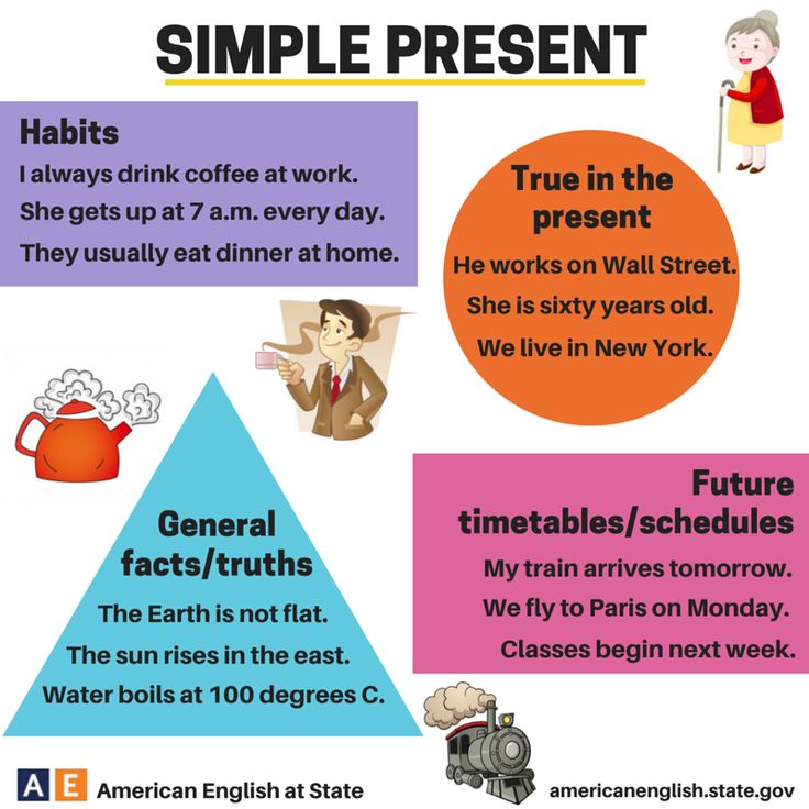 61 Best Images About Present Simple On Pinterest  English, Spelling Rules And Grammar Lessons