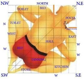 25 Best Ideas About Vastu Shastra On Pinterest Feng Shui Tips