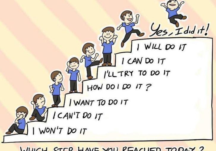 Aa How To Do Step 4