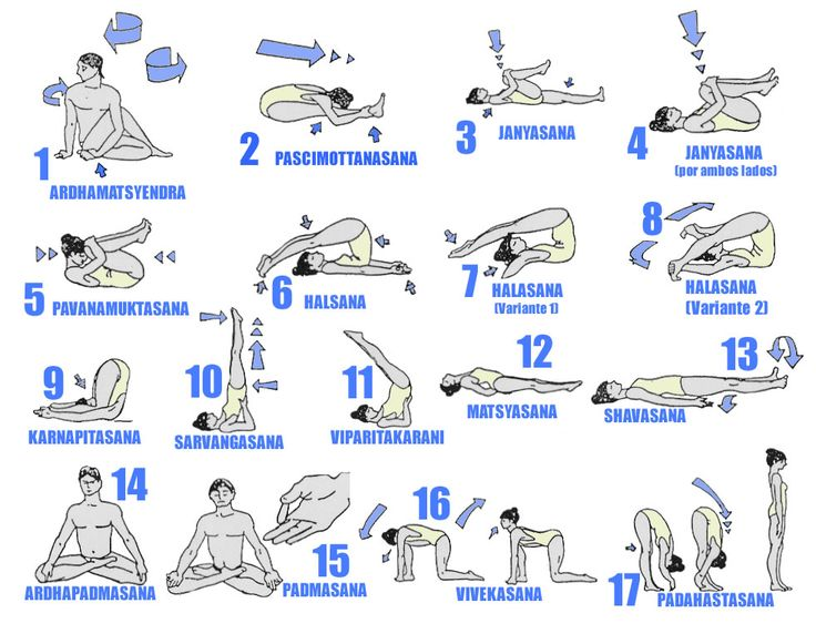 25 Best Ideas About Yoga Asanas Names On Poses