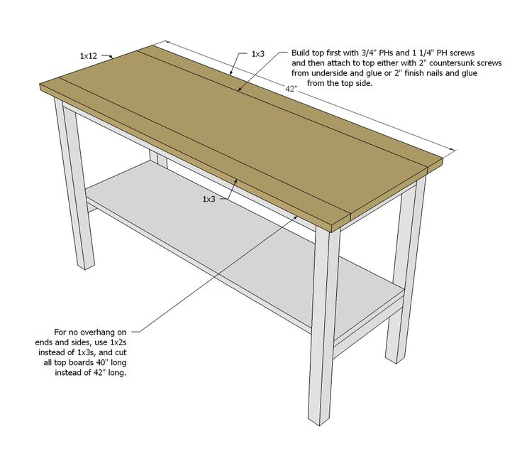 1000+ ideas about End Table Plans on Pinterest