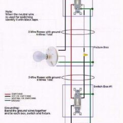4 Pin Cfl Wiring Diagram Craftsman Self Propelled Lawn Mower Parts 628 Best Images About Electrical Services On Pinterest | Cable, The Family Handyman And ...