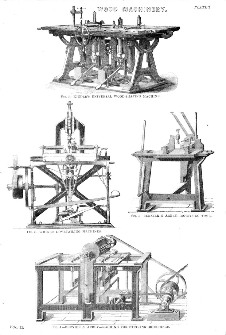 17 Best images about Antique Machinery Print Ads on