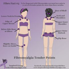 18 Tender Points Of Fibromyalgia Diagram Honda Obd2 Wiring Fibro Fact Series -fact #3: A Diagnosis Includes Pain In ...