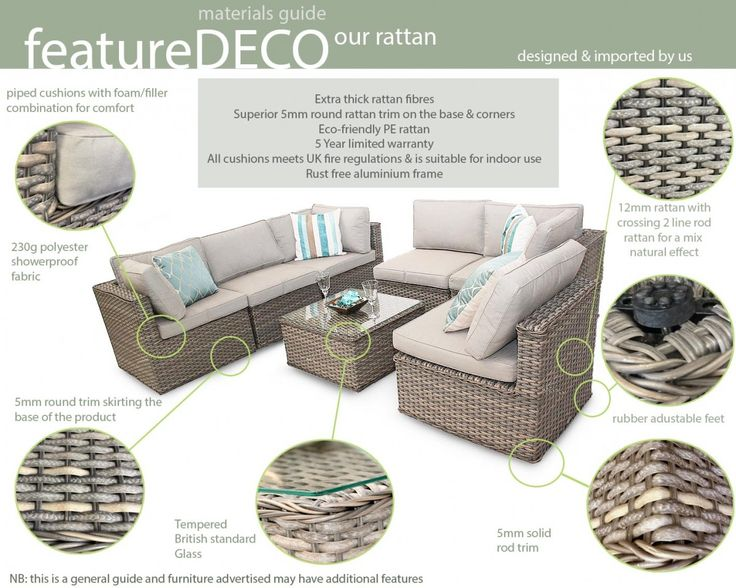 Manchester Rattan Modular Corner Garden Sofa Set Natural Patio