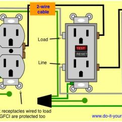 Gfci Wiring Diagrams Hpm Ceiling Fan Diagram For A Ground Fault Circuit Interrupter | Whiskey Pinterest Home And Outlets