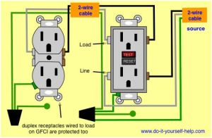 wiring diagram for a ground fault circuit interrupter