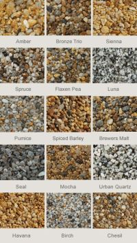 25+ best ideas about Gravel driveway on Pinterest | Best ...