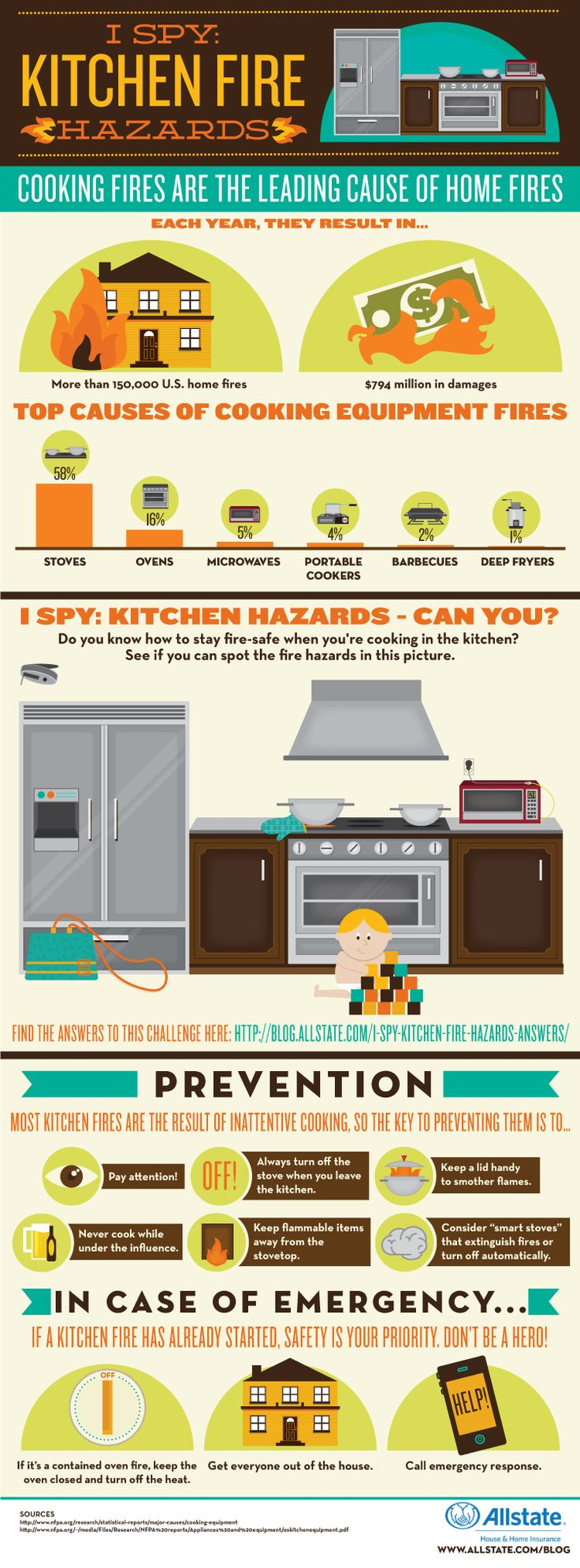 Kitchen Fire Safety Challenge Spot the Dangers