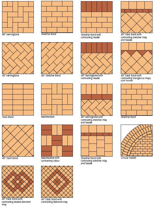 25 Best Ideas About Brick Design On Pinterest Brick Siding