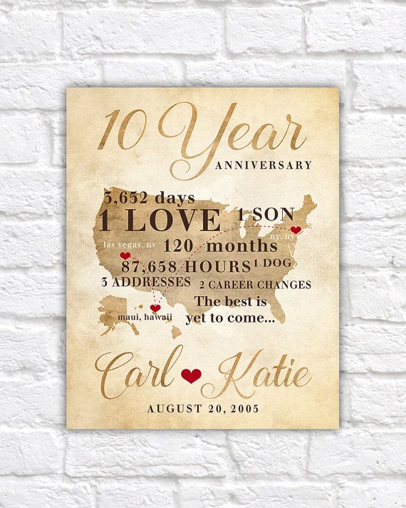 17 Best ideas about 10th Anniversary Gifts on Pinterest  One year anniversary 1 year