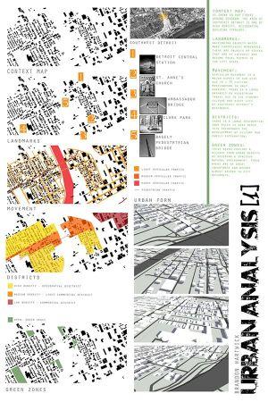 Urban Analysis for SouthWest Detroit | R&A | Pinterest