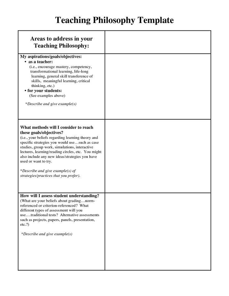 Teaching Philosophy Statement Examples Kindergarten