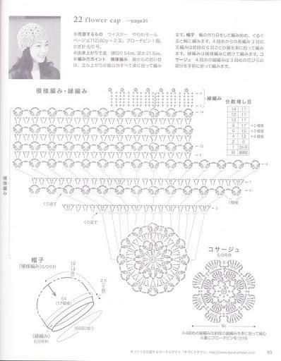 crochet stitch diagram patterns crochet hat diagram pattern