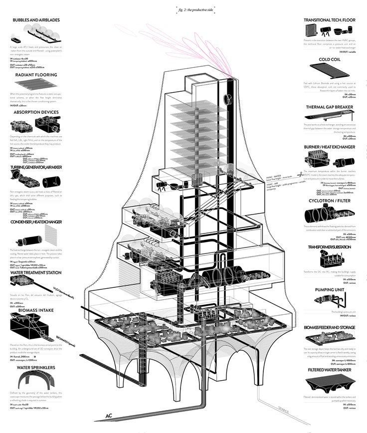 461 best images about Architectural Diagrams on Pinterest
