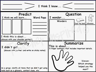 17 Best images about Reciprocal Teaching on Pinterest