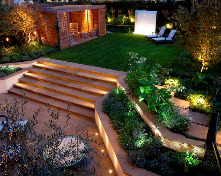 25 Best Ideas About Gardens On Pinterest Gardening Garden