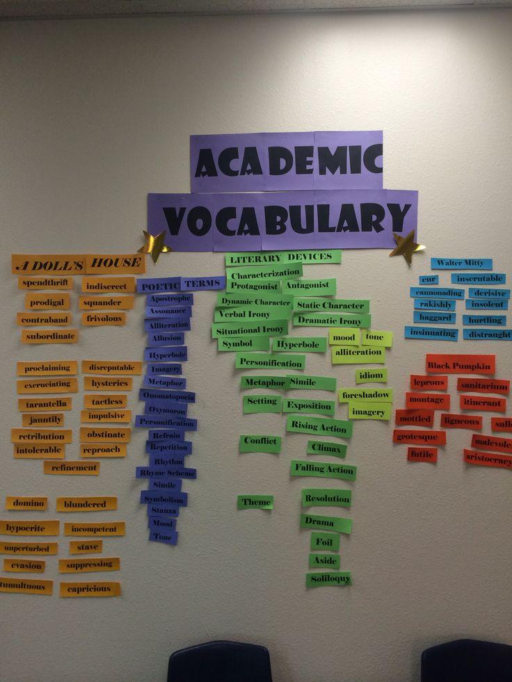 Word wall high school English