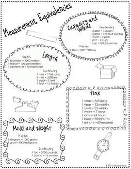 25+ best ideas about Math reference sheet on Pinterest