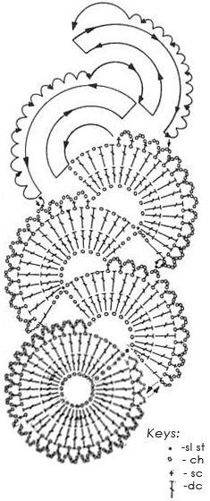 17 Best ideas about Crochet Scarf Diagram on Pinterest