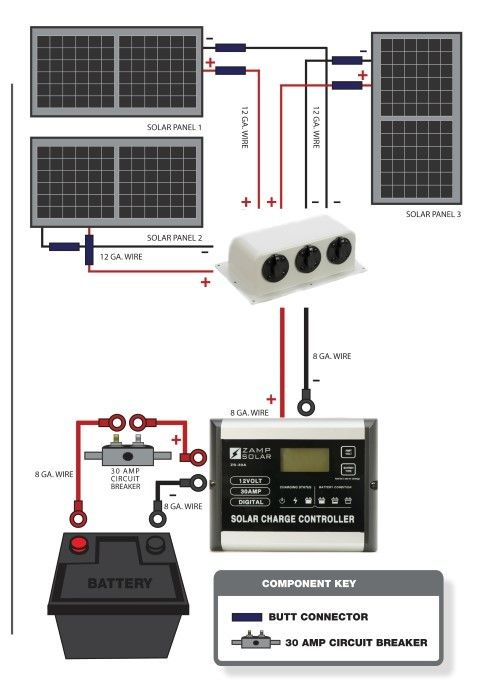 Solar Wind Charge Controllers And Wiring Diagram Solar