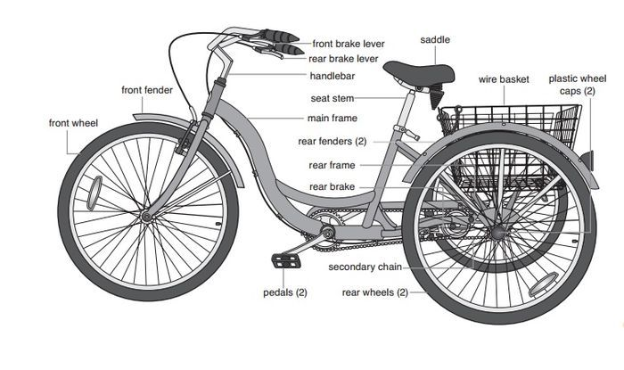 31 best images about i want a tricycle! on Pinterest
