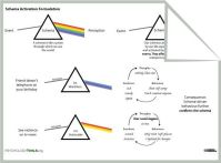 therapy worksheets cognitive schemas - Google Search ...