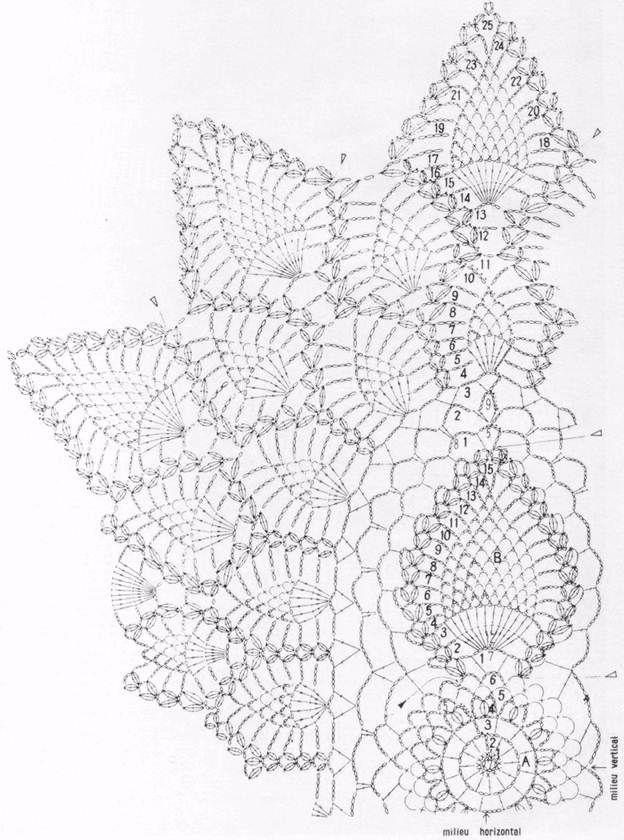 pineapple crochet doily diagram 1992 volvo 740 wiring oval refinement scheme | mileuri crosetate pinterest and doilies