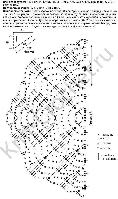 17 Best ideas about Crochet Shawl Diagram on Pinterest