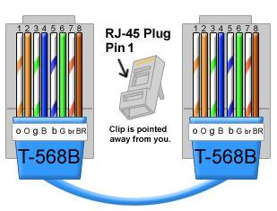 Cat 5 Wiring Diagram B Wiring Diagrams Tarako Org
