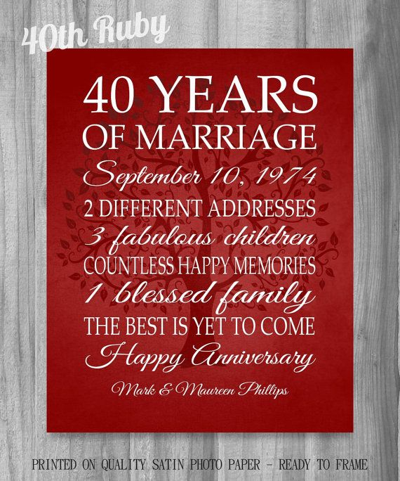 25 best ideas about 40th Anniversary Gifts on Pinterest  40th anniversary parties Parents