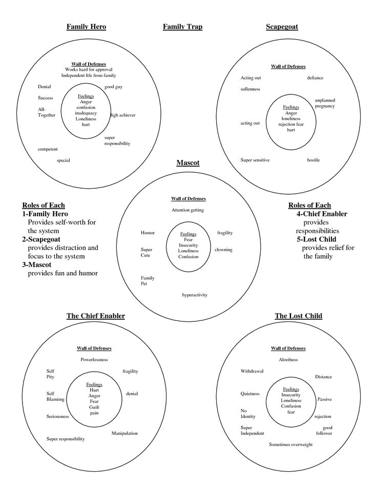 17 Best images about Counseling Worksheets on Pinterest