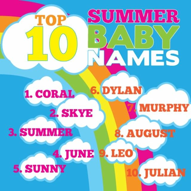 1000+ images about Cool Baby Names on Pinterest   What ...