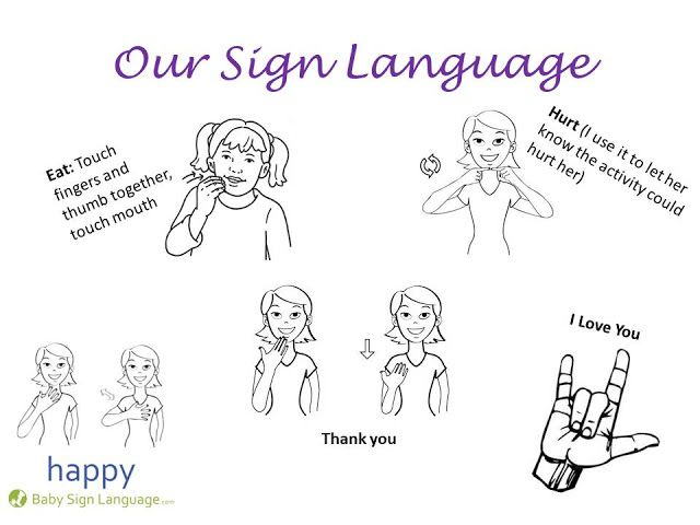 1000+ images about Speech Therapy Ideas on Pinterest