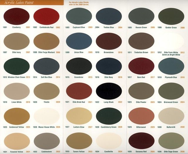 living room color schemes with navy blue warm paint colors for old century chart   ... and sizes can