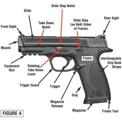 Sig Sauer P226 Parts Diagram 2002 Hyundai Accent Gl Stereo Wiring Semi Automatic Pistol Nomenclature Pictures To Pin On Pinterest - Thepinsta
