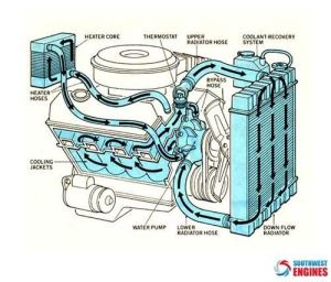 78 images about Engine Diagram on Pinterest | To be, Cars and Toyota camry