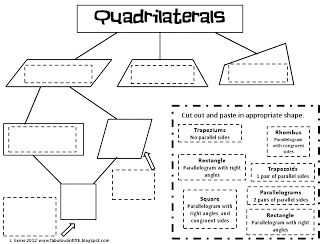 19 Best Images About Heirarchy Of Quadrilaterals On