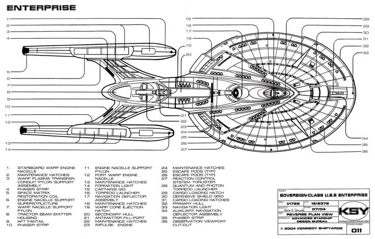 Star Trek Blueprints: Sovereign Class Federation Starship