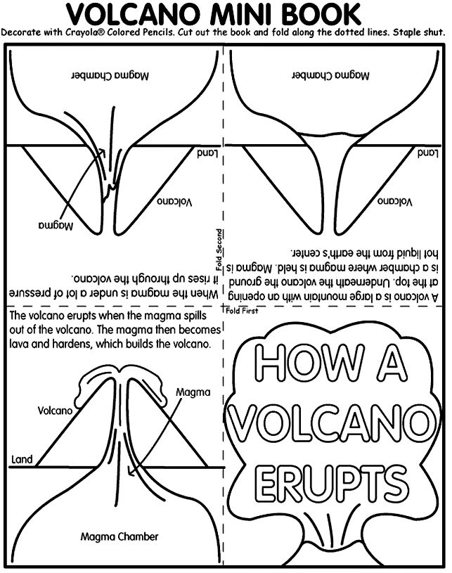 25+ best ideas about Volcano Science Projects on Pinterest