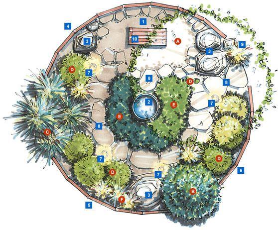 25 Best Ideas About Meditation Garden On Pinterest Eclectic