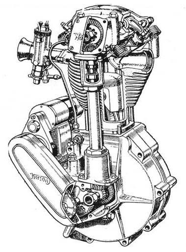 Norton Single Cylinder Engine Cutaway. Garage interior