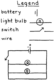 15 best images about Circuits on Pinterest