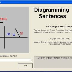 Sentence Diagramming Software Emg Wiring Diagram 1 Volume 3 Way Switch Sentences Program That Lets Students Drag And Drop The Words To Correct Place In ...