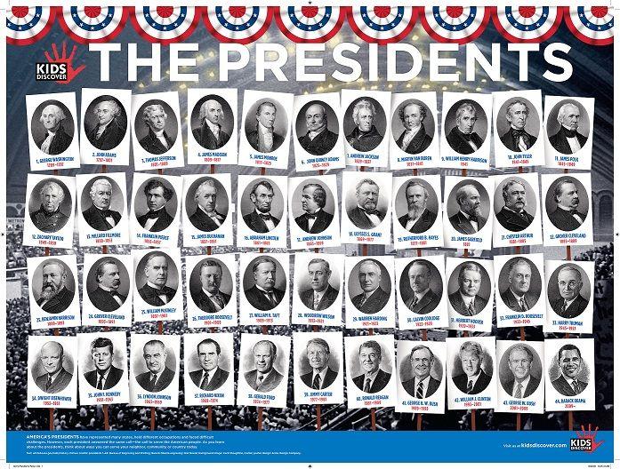 us presidents list in order - Bing