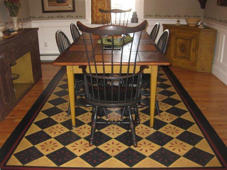 Floor Cloth Patterns  Timeless Floorcloths  Home